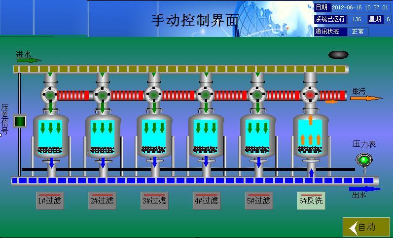 AGF浅层介质过滤器
